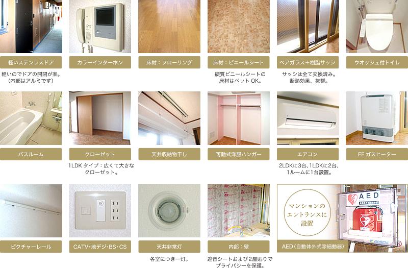 部屋の詳細